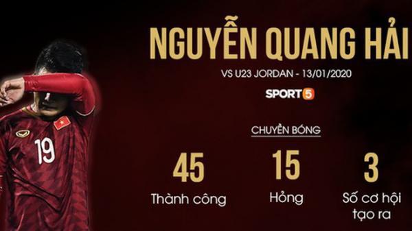 Thông số của Quang Hải tệ theo cấp số nhân: Hậu quả của việc 'gánh team' và bài toán không lời giải của HLV Park Hang-seo